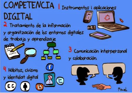 Competencia-digital_Mamel