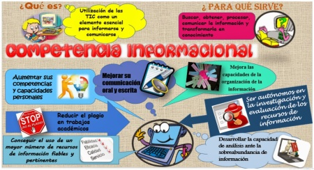 competencia+informacional1[1]